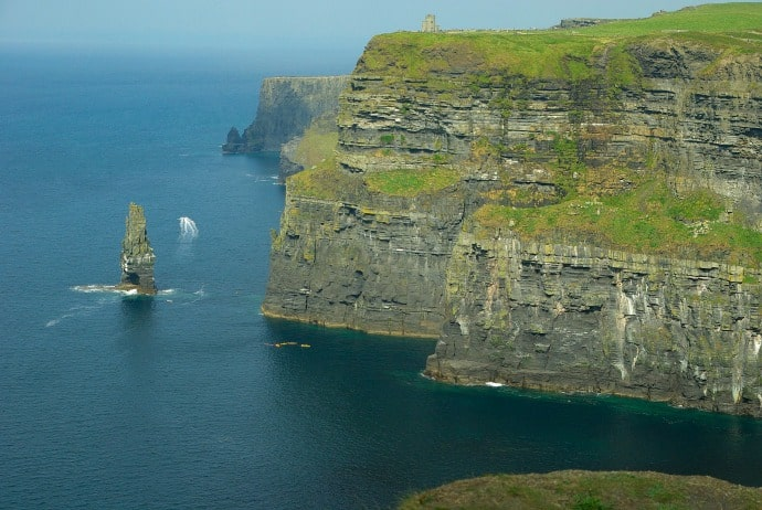 One Week in Ireland -Cliffs of Moher
